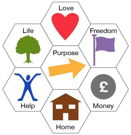 The 7 keys to citizenship